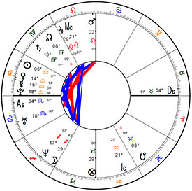 Anonymous Birth Chart 3